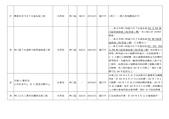 103年5~8月網站地方大小事:新北市 林口區 重要建設計畫一覽表-6.jpg