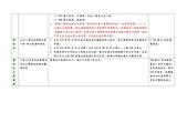 103年5~8月網站地方大小事:1030701林口工程列管表-2.jpg
