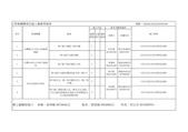 停水施工公告:2.管線機構預定施工彙整明細表 (105.01.02~105.01.08)-1.jpg