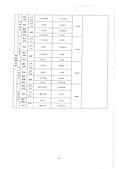 市府公文:新北市政府所屬運動場館使用收費標準 (10).jpg