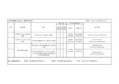 停水施工公告:2.管線機構預定施工彙整明細表 (104.11.14~104.11.20)-1.jpg