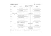 停水施工公告:2.管線機構預定施工彙整明細表 (104.08.29~104.09.04)-1.jpg