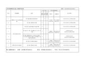 停水施工公告:2.管線機構預定施工彙整明細表 (104.09.05~104.09.11)-1.jpg