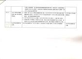 103年5~8月網站地方大小事:水利局工程列管表(0805登錄) (2).jpg