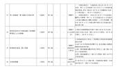 103年5~8月網站地方大小事:新北市 林口區 重要建設計畫一覽表-8.jpg