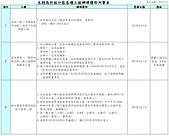 網站地方大小事:1010501水利局.JPG
