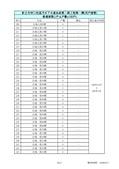 104年1~6月大小事:林口第一標(用戶接管)-1040317-8.jpg