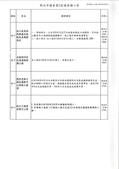 104.7~12大小事:1043506847新工處-檢送貴席關心事項104年6月份辦理情形彙總資料一份-2.jpg