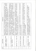 108年7月會勘:1080701市政總質詢-4.jpg