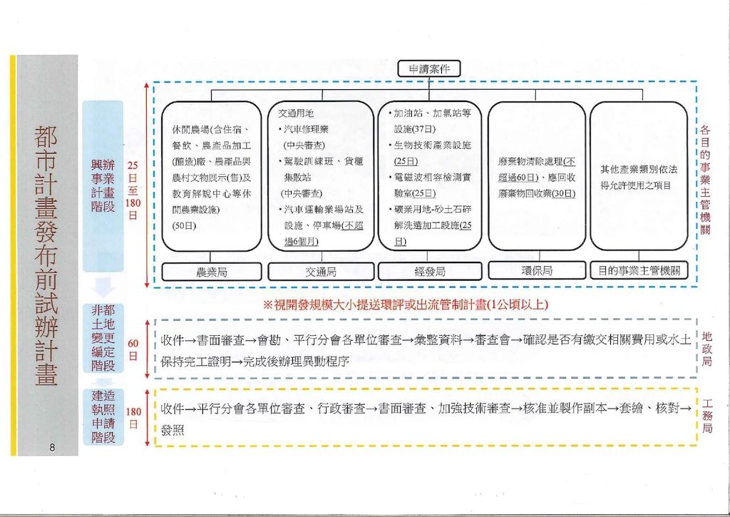 108年8月會勘:五股都市計畫-1-8.jpg