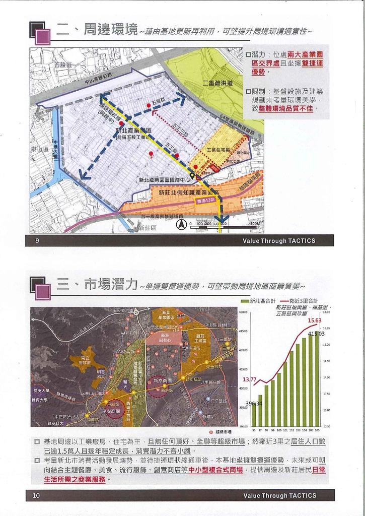 108年7月會勘:新莊興化市場興建營運暨移轉案-8.jpg