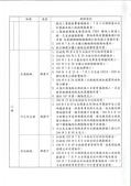 104.7~12大小事:1043461632交通局-檢送104年6月份捷運三環三線進度表-4.jpg