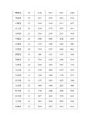 103年9~12月大小事:新莊區-3.jpg