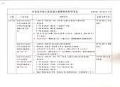 103年5~8月網站地方大小事:水利局工程列管表(0805登錄).jpg