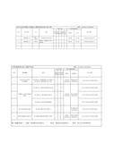 停水施工公告:1.養護工程處施工彙整明細表 (104.06.13~104.06.19)-1.jpg