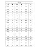 103年9~12月大小事:文件1-1.jpg