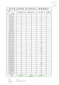 104.7~12大小事:822路線0600時班次運量調查表-1.jpg