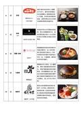 104.7~12大小事:林口三井OUTLET PARK首次登台美食新聞稿cc (中文)20150902-3.jpg