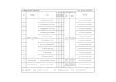 停水施工公告:2.管線機構預定施工彙整明細表 (104.08.15~104.08.21)-1.jpg
