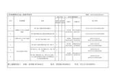 停水施工公告:2.管線機構預定施工彙整明細表 (104.12.26~105.1.1)-1.jpg