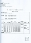 104年1~6月大小事:林口區南勢里南勢街227號設置基地台,申請派員檢測輻射 一案 (3).jpg
