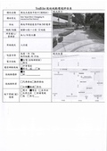 109年4月:1082476701交通局-7.jpg