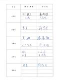 103年9~12月大小事:會議記錄、簽到單-2.jpg