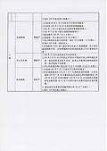 103年9~12月大小事:檢附9月份三環三線進度表 (4).jpg