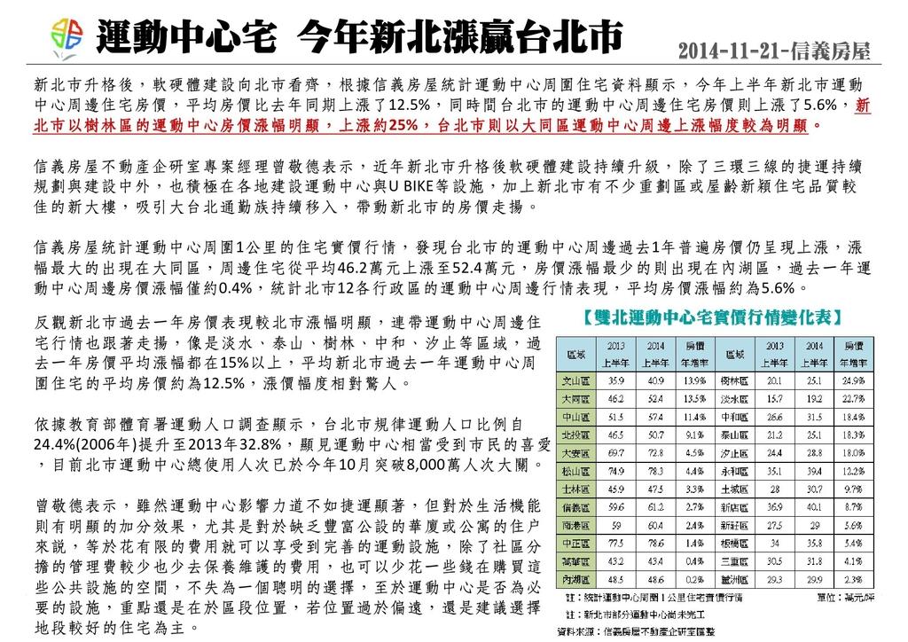 104.7~12大小事:林口國民運動中心區民說明會-簡報說明-22.jpg