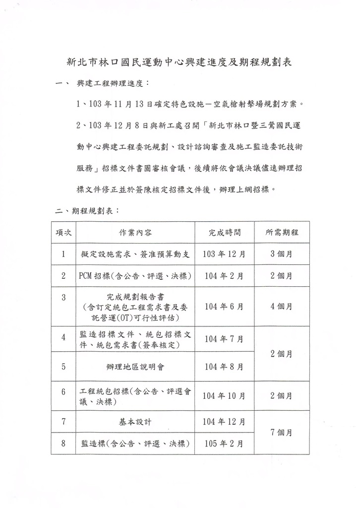 103年9~12月大小事:林口國民運動中心興建進度及期程規畫表.jpg