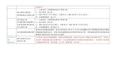 104.7~12大小事:1040702林口工程列管表-2.jpg