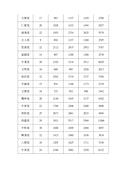 103年9~12月大小事:新莊區-4.jpg
