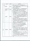 104年1~6月大小事:104年1月份捷運三環三線進度表 (4).jpg