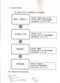 103年5~8月網站地方大小事:林口區林口段195地號(財政部國有財產署)綠美化作業期程.jpg
