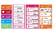 SHARP AX-XW400日文對照表:01.png