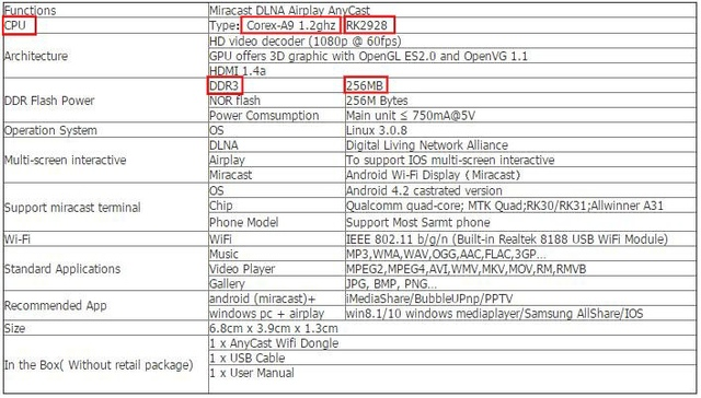 Anycast M2 Plus 推送寶同屏器設定教學@ 網購的日子:: 隨意窩Xuite日誌