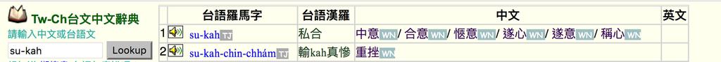 日誌用相簿:台語無講su-kah.png