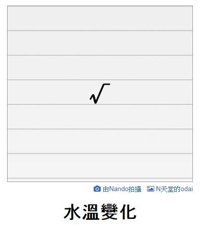 2016翻譯:水溫.jpg