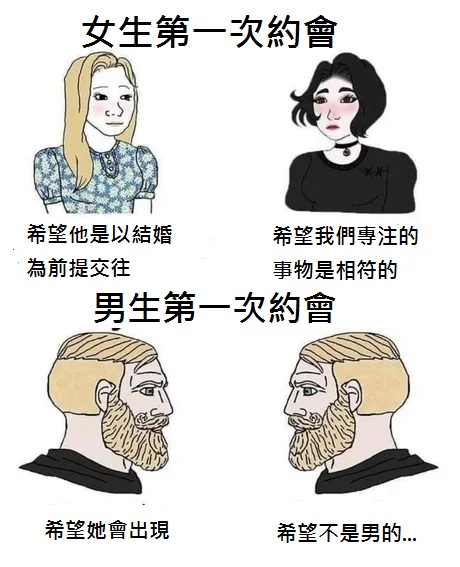 2016翻譯:約會.jpg