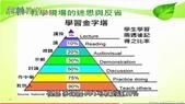 學思達教學法:學思達文章1220141026張輝誠.JPG