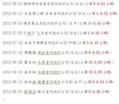 室內設計學員就業名單(二):室內設計課程學員就業名單20120921.JPG