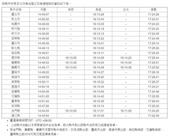 嘉義日環食_Jun'20:S__20783132.jpg